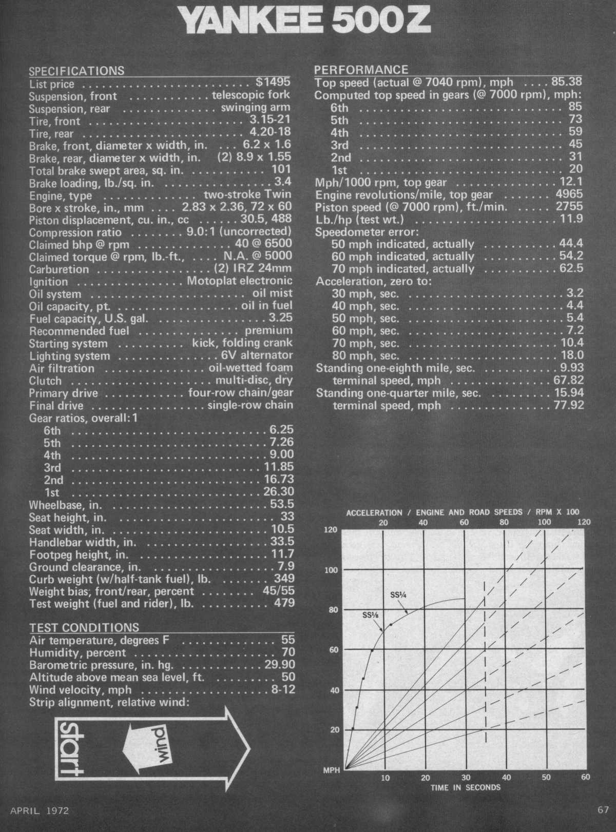 Index Of Ossa Magazines Moreunsortedossa Disk6 Yankee Wiring Diagram Cycle W